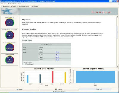 Software ERP Opensource paling terbaik untuk Perusahaan Besar