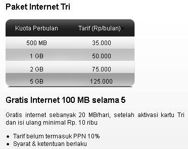 Paket internet 3 Tri Terbaru