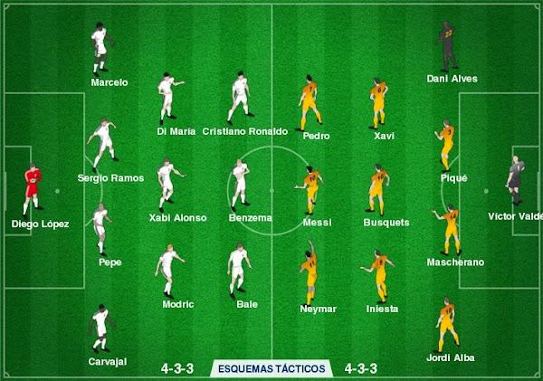 InfoDeportiva - REPETICION, REAL MADRID VS FC BARCELONA, DIFERIDO, ONLINE, REPLAY, VIDEOS