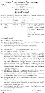 Govt jobs Bangladesh