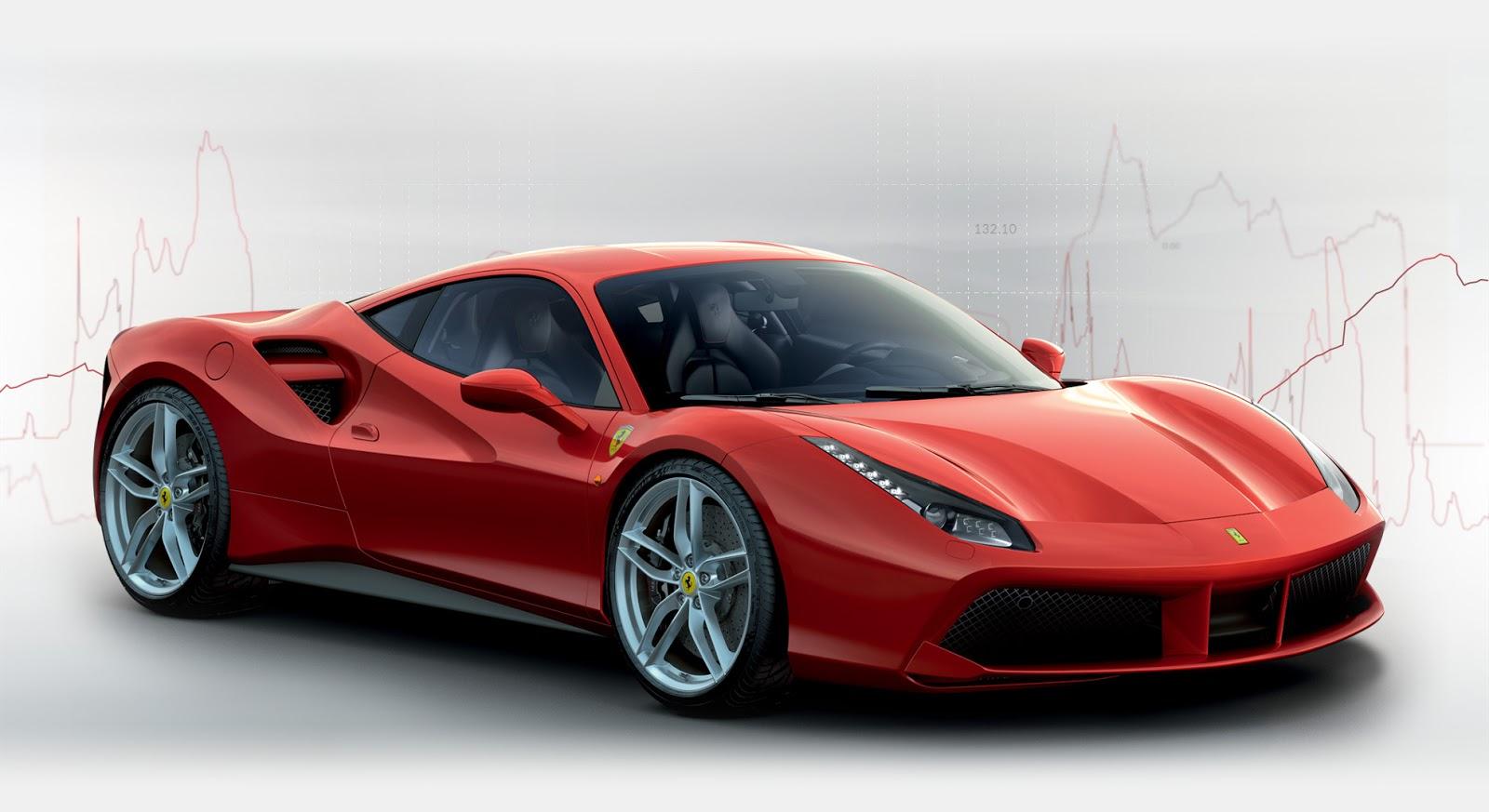 All 'bout Cars: Ferrari 488 GTB