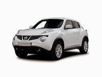 MPM-AUTO Desain Eksterior Nissan Juke, Variasi dan Harga