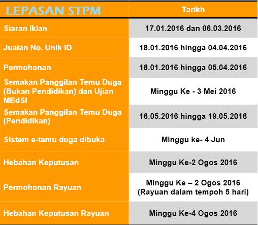 tarikh penting upu 2016 lepasan stpm
