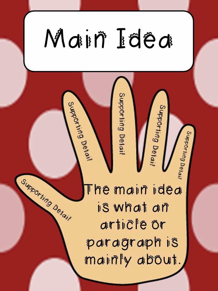 3rd grade reading project ideas