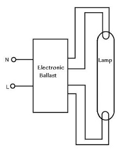 t8 dimming ballast wiring diagram images bulb t8 ballast wiring ballast wiring diagram advance mark 7 led design