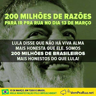 13 de março: Brasil e Exterior