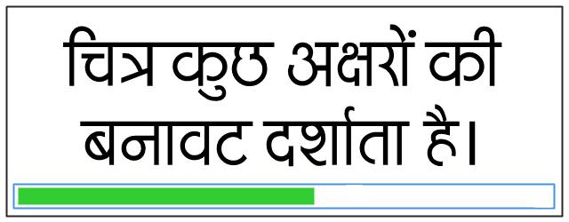 avanti hindi font