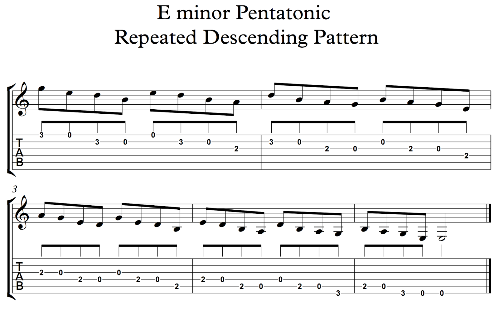 blues lick pentatonic