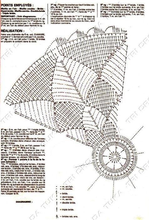 Tapete de Barbante Redondo com Gráfico - Crochê On Line - Gráficos