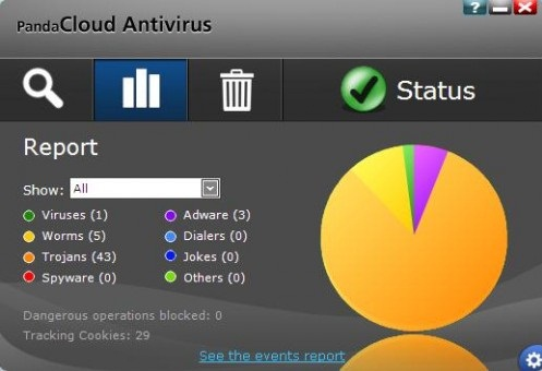 Cloud Antivirus interface