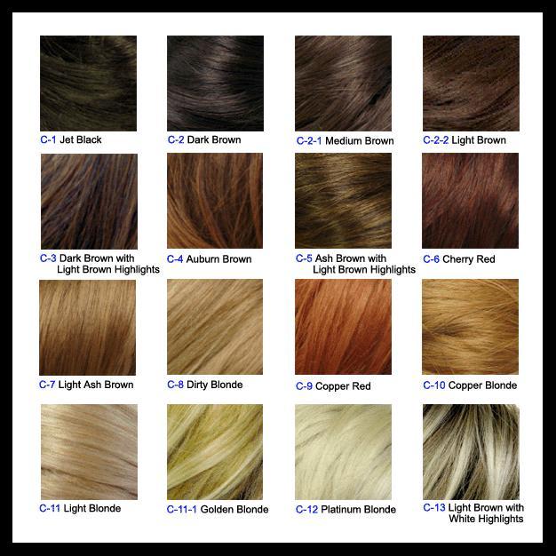 Hair coloring Guide: New Revlon Hair Shade for women 2013