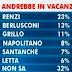 Con quale politico gli italiani andrebbero in vacanza?