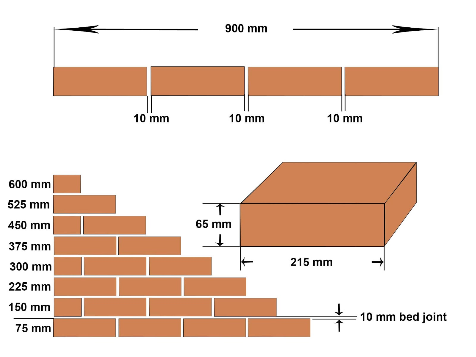Brick vector picture brick sizes for Average exterior wall thickness