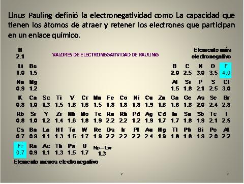 Quimica 271 a lectura propiedades de los compuestos ionicos por consiguiente un tomo de sodio tiene una fuerte tendencia a perder su nico electrn externo y convertirse en na esto es un ejemplo de oxidacin urtaz Choice Image