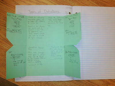 interactive notebooks, interactive notes, interactive notebooks in grade 8