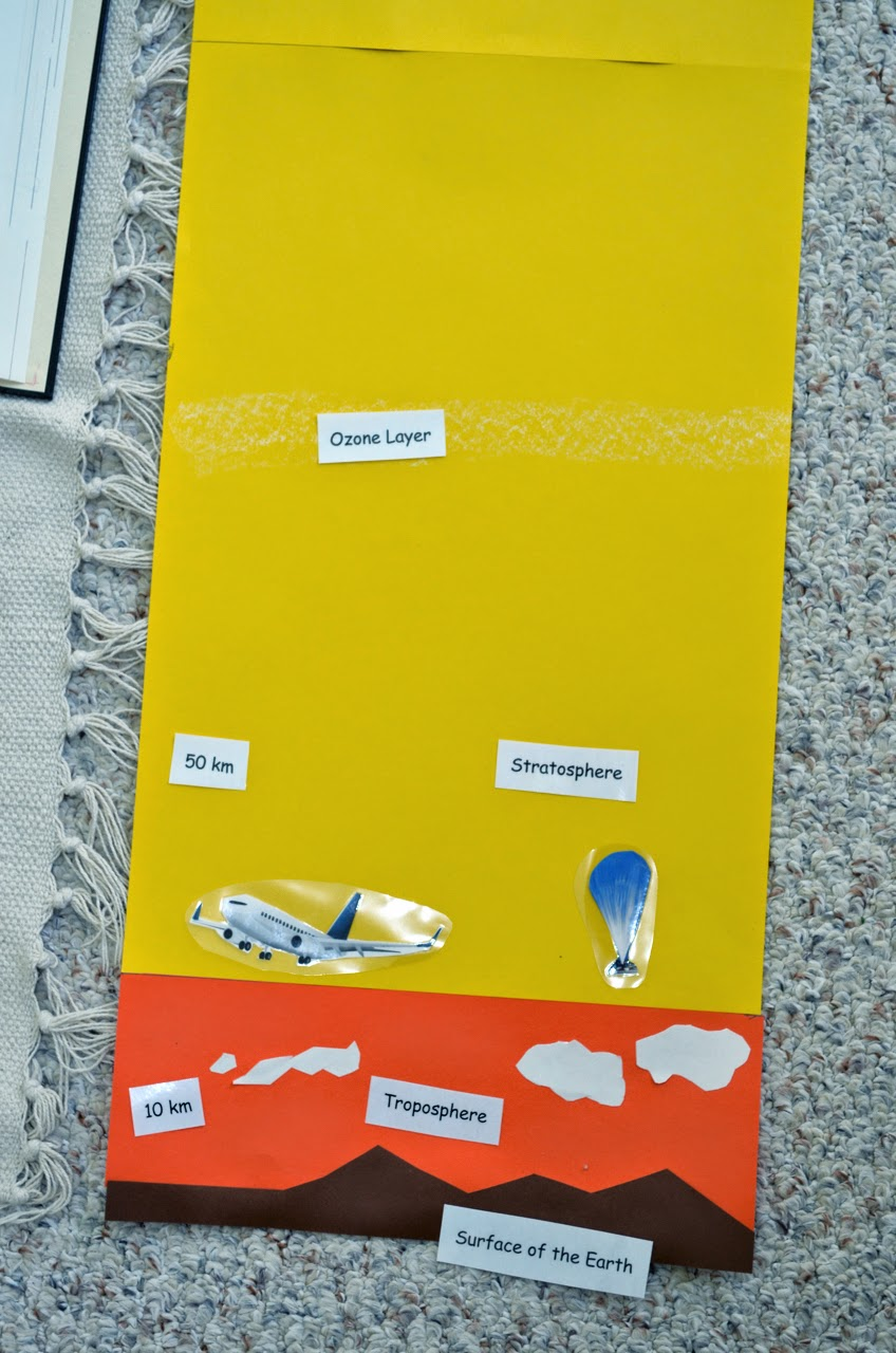 layers of the atomosphere, Waseca biome curriculum