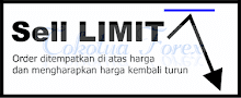 Sell Limit - Tokotua Forex