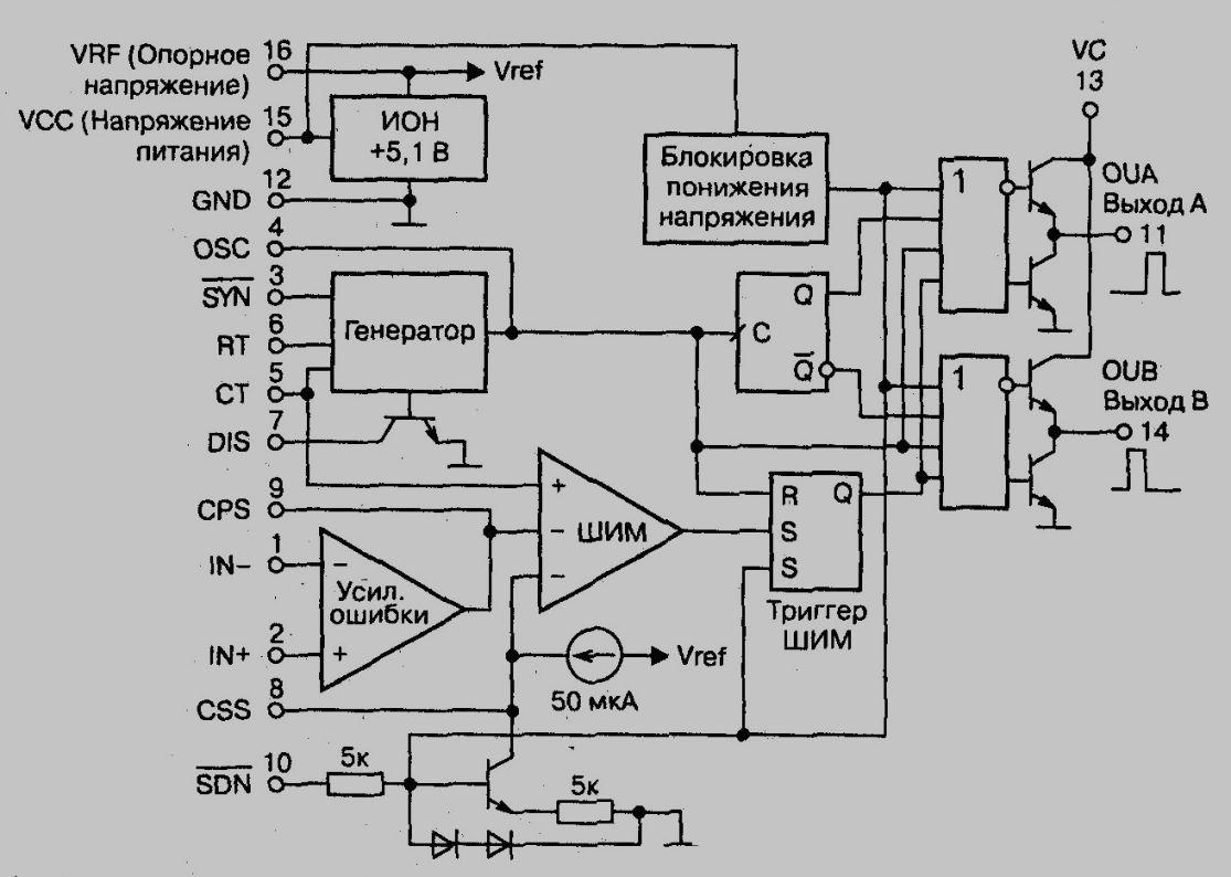 Внутренняя схема шим контроллера ка3525