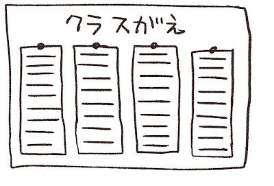 クラス替えのイラスト「新学期の掲示板」 白黒線画