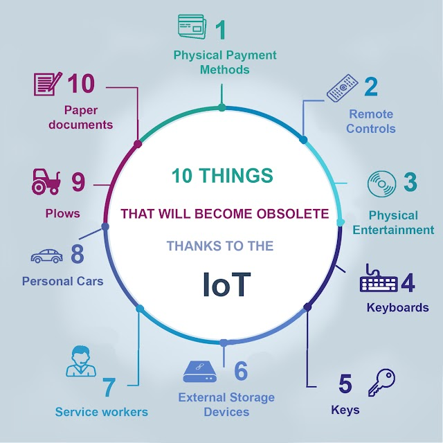 10 things became obsolete because of #IoT