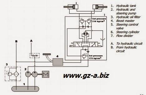 Tenaga hydraulic
