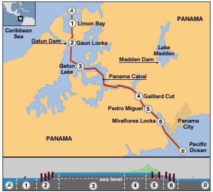 [SCHEMATICS_48EU]  Visualizations of the Panama Canal   Kristen Sosulski   Process Flow Diagram Panama Canal      Kristen Sosulski