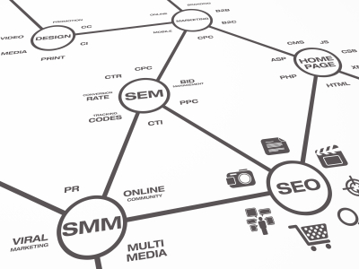Mengenal Internet Marketing Indonesia Lebih Dekat