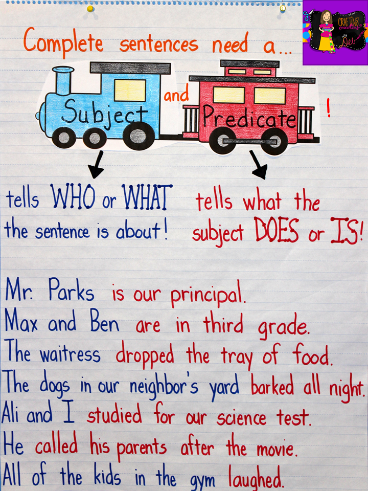Free Worksheets simple and compound subjects worksheets : Crafting Connections: Subjects u0026 Predicates Anchor Chart