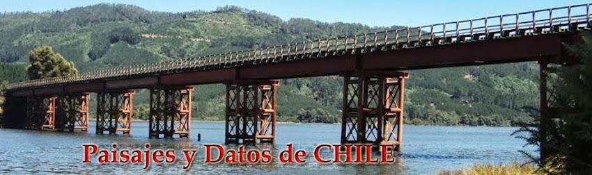 Paisajes y Datos de Chile