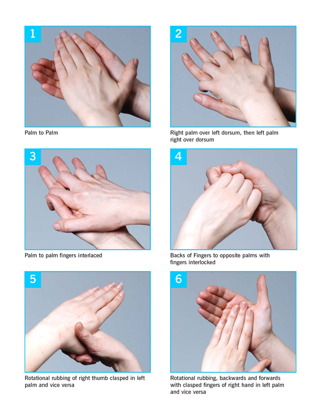 Hand Washing Techniques Infection Control Management