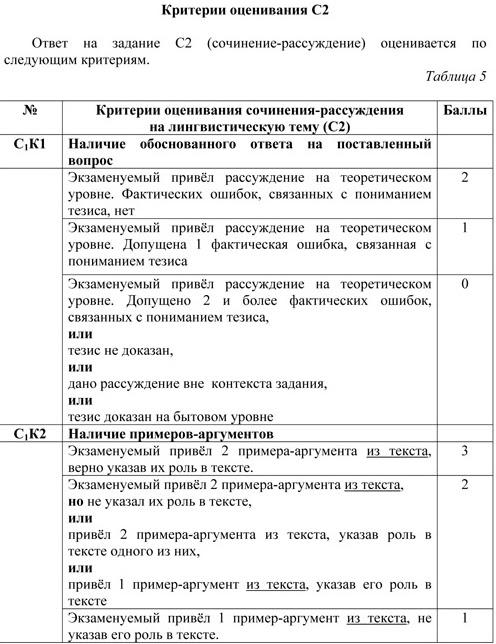 Поуши в гиа 9 класс русский язык