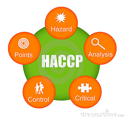 hazard analysis and critical control points for hummus production Start studying haccp- hazard analysis critical control point learn vocabulary, terms, and more with flashcards, games, and other study tools.