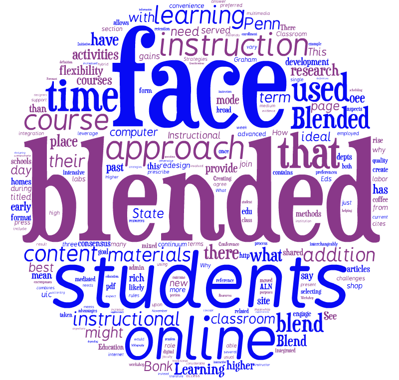 Anna's reflections and archive: Word Cloud Generators