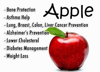 Khasiat Buah Epal Baik Untuk Kesihatan