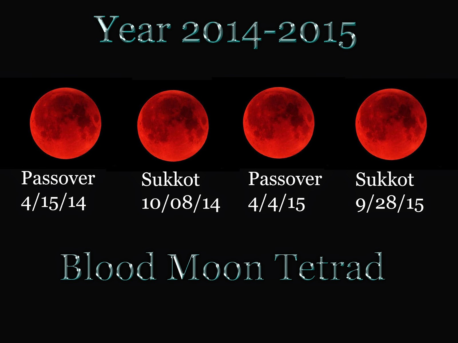 10 Things You Need to Know About the Blood Moons