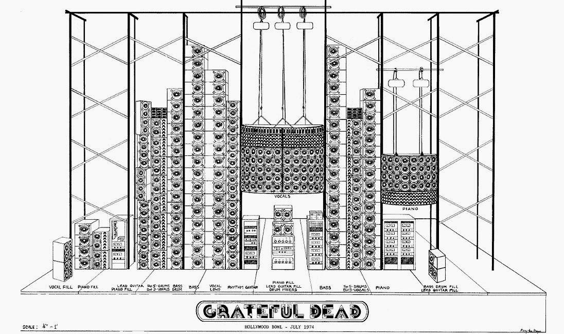 schema wall of sound grateful dead