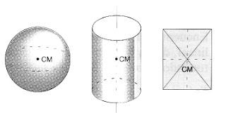 Centro de masas de diferentes objetos, esfera, cilindro y cuadrado