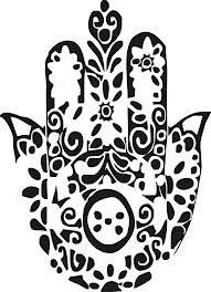 signification de symbole la main de fatma
