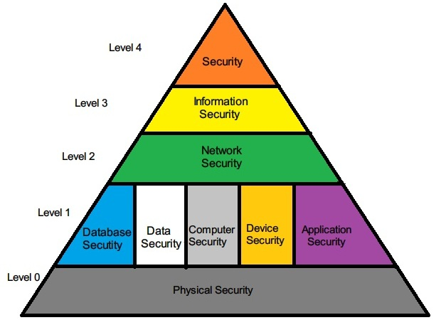 apa format for network security Citation machine™ helps students and professionals properly credit the information that they use cite sources in apa, mla, chicago, turabian, and harvard for free.