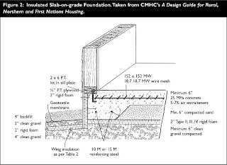 http://www.cmhc-schl.gc.ca/publications/en/rh-pr/tech/2000-127E.html
