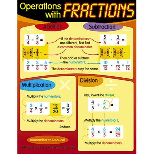 mathematics background what are the big ideas equivalent fractions ...