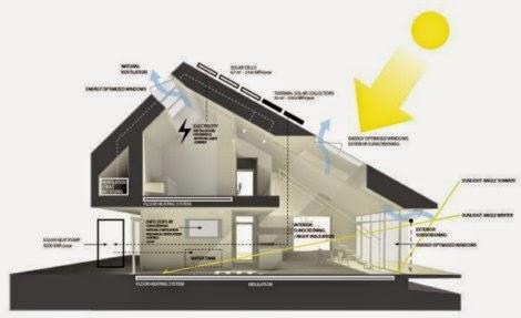 Casas ecologicas for Construccion de casas bioclimaticas