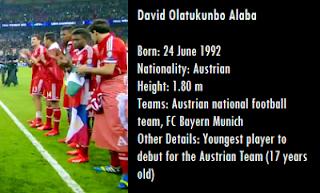 David Alaba Azkals