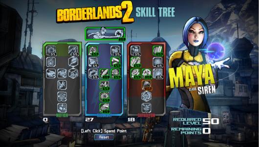 Borderlands 2 Skill Tree