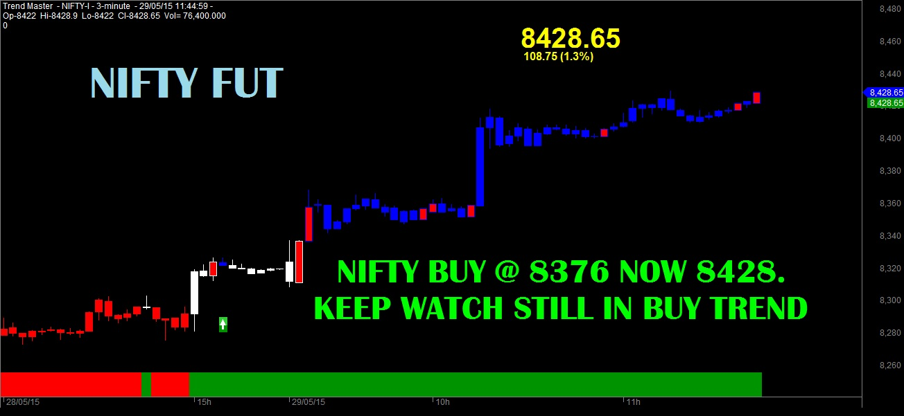 Nifty option trading strategies ppt