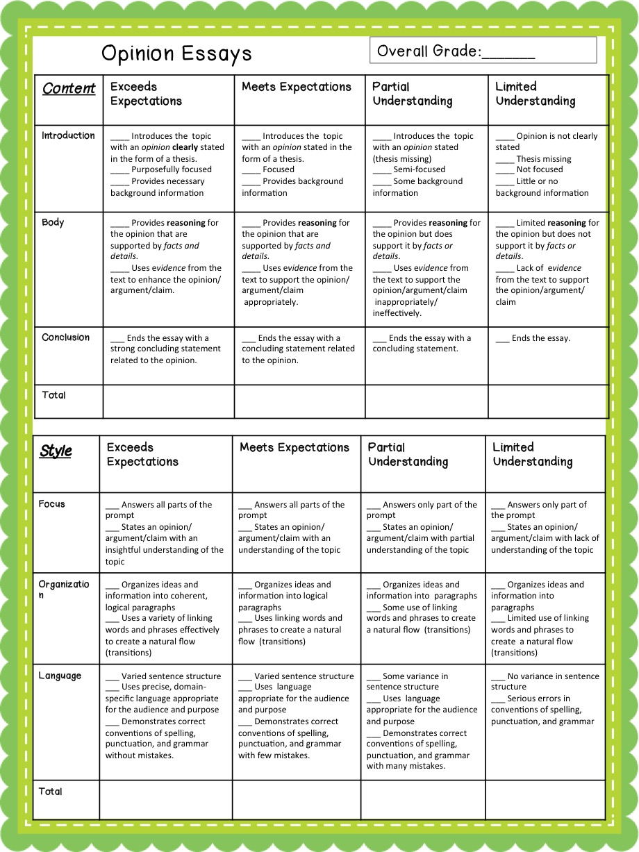 5th grade essay writing rubric To learn how to turn a four-point rubric into a letter grade, we will use the basic writing rubric below as june 13) writing rubrics esl essay writing rubric.