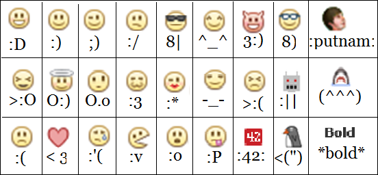Facebook Symbols For Status & Comments Complete Collection