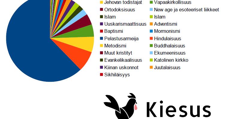 ilmaiset pornofilmit prostituutio suomessa