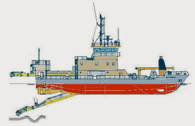 APAKAH WATER INJECTION DREDGER