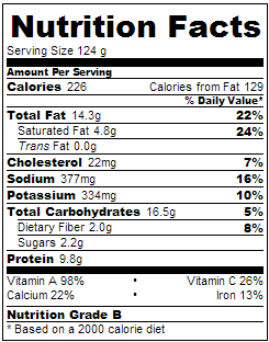 nutrition-facts